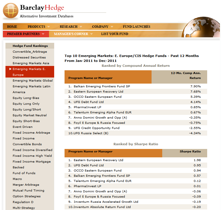 BEF_Fund_on_BarclayHedge_-_December_2011_
